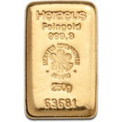 Price Of Gold Continues Predicted Fall