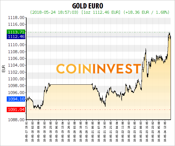 line_eur_gold_600x500.png