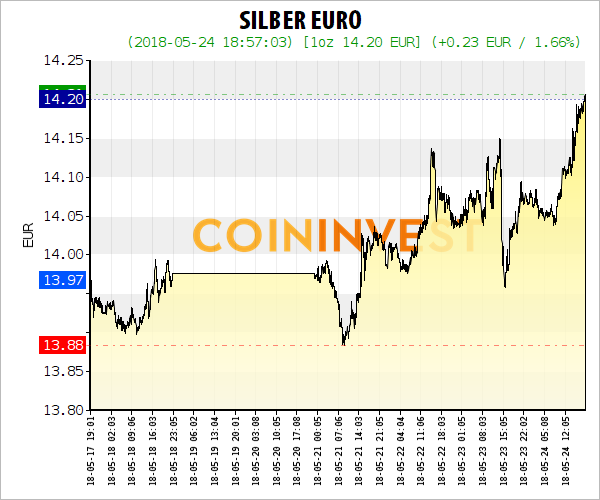 line_eur_silver_600x500.png