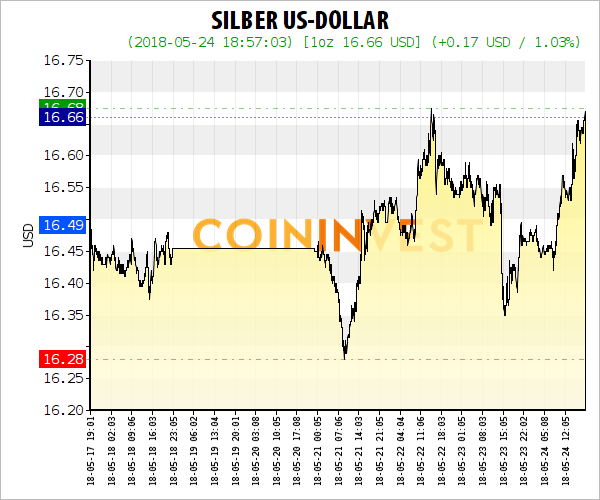 line_usd_silver_600x500.png
